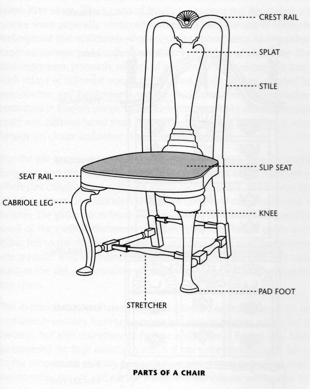 Design Dictionary Splat Stile or Cabriole Porch Advice : Parts of a Chair Porch chairs from porch.com size 1231 x 1543 jpeg 213kB