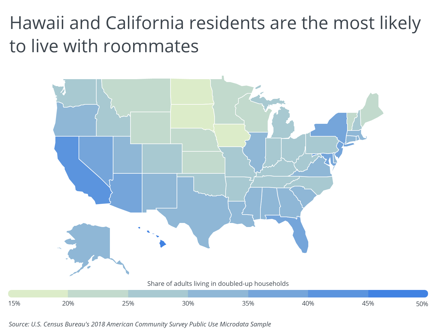 Chart2 Hawaii and California residents are most likely to live with roommates
